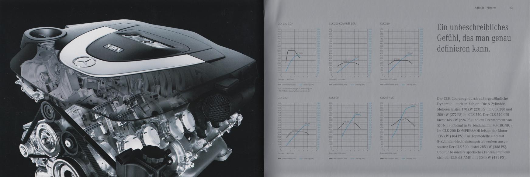 (A209): Catálogo 2008 - alemão 008