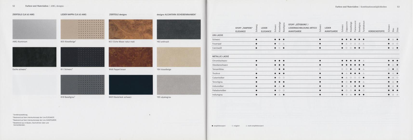 (A209): Catálogo 2008 - alemão 028