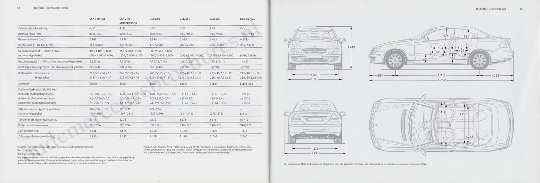 (A209): Catálogo 2008 - alemão 029