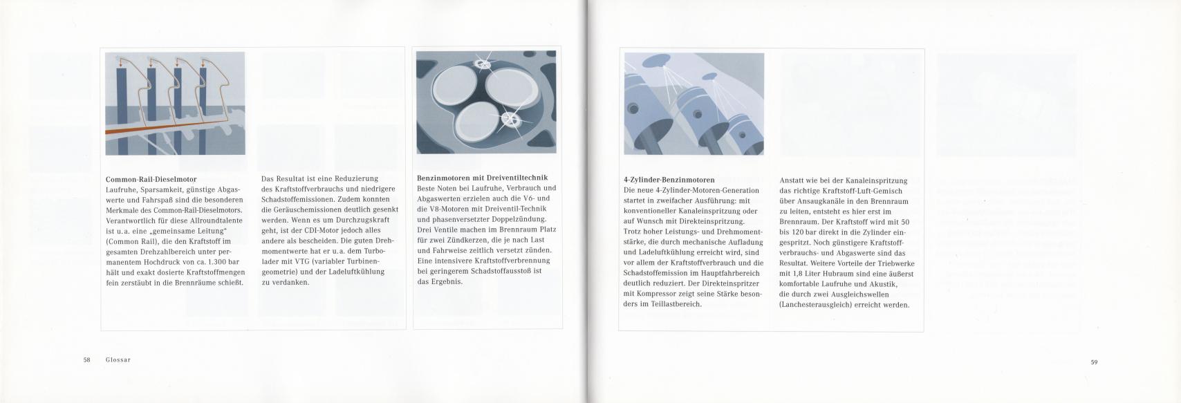 (C209): Catálogo 2002 - alemão 030