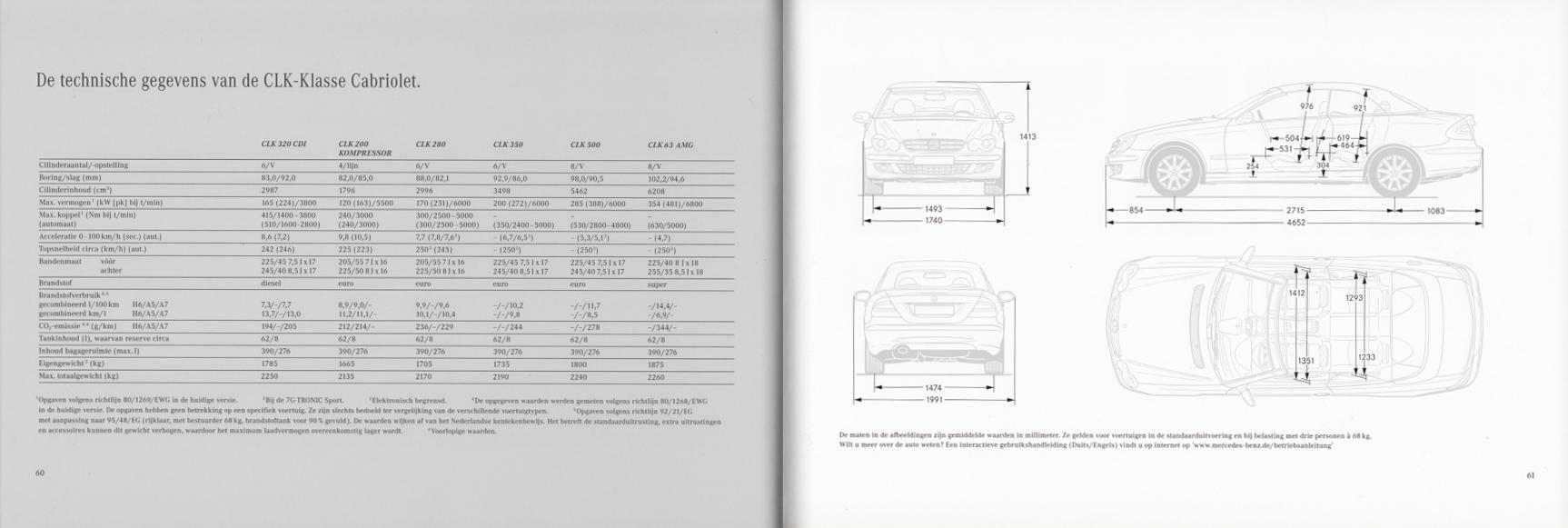 (A/C209): Catálogo 2006 - neerlandês 031