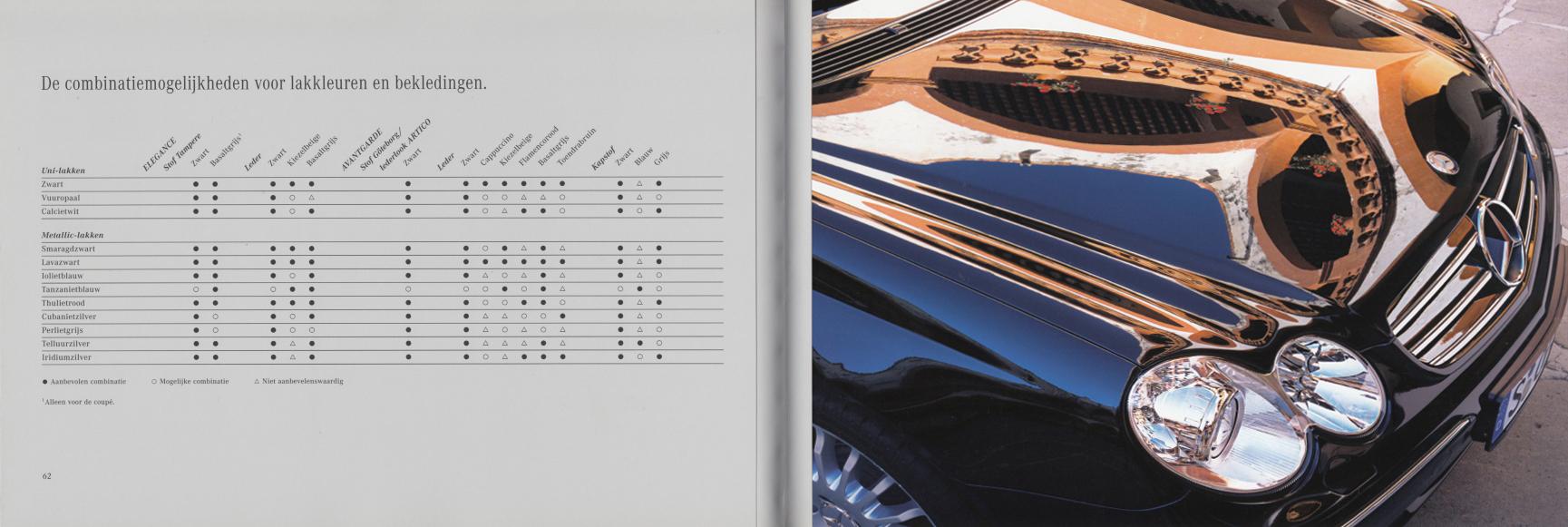 (A/C209): Catálogo 2006 - neerlandês 032