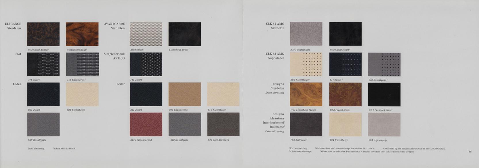 (A/C209): Catálogo 2006 - neerlandês 034