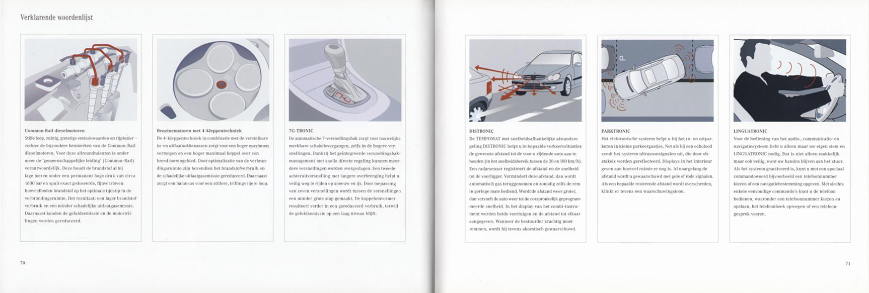 (A/C209): Catálogo 2006 - neerlandês 036
