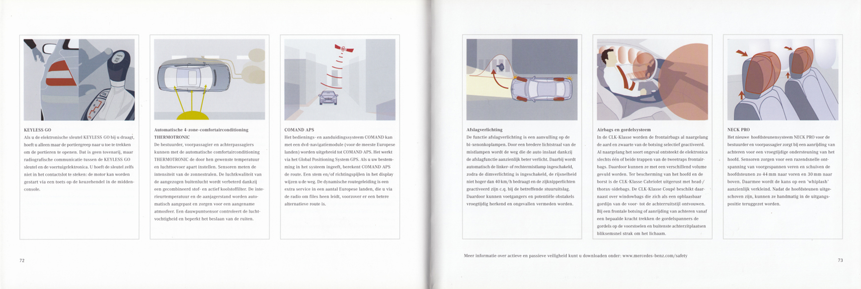 (A/C209): Catálogo 2006 - neerlandês 037