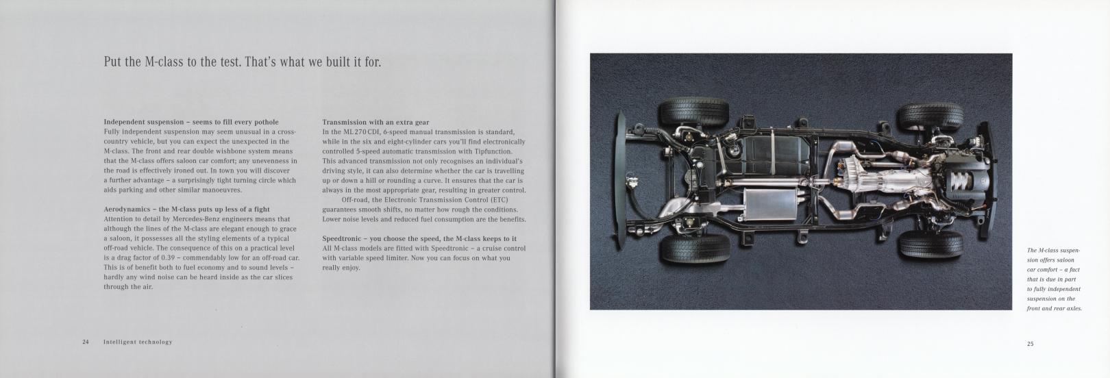 (W163): Catálogo 2001 (1) - inglês 014