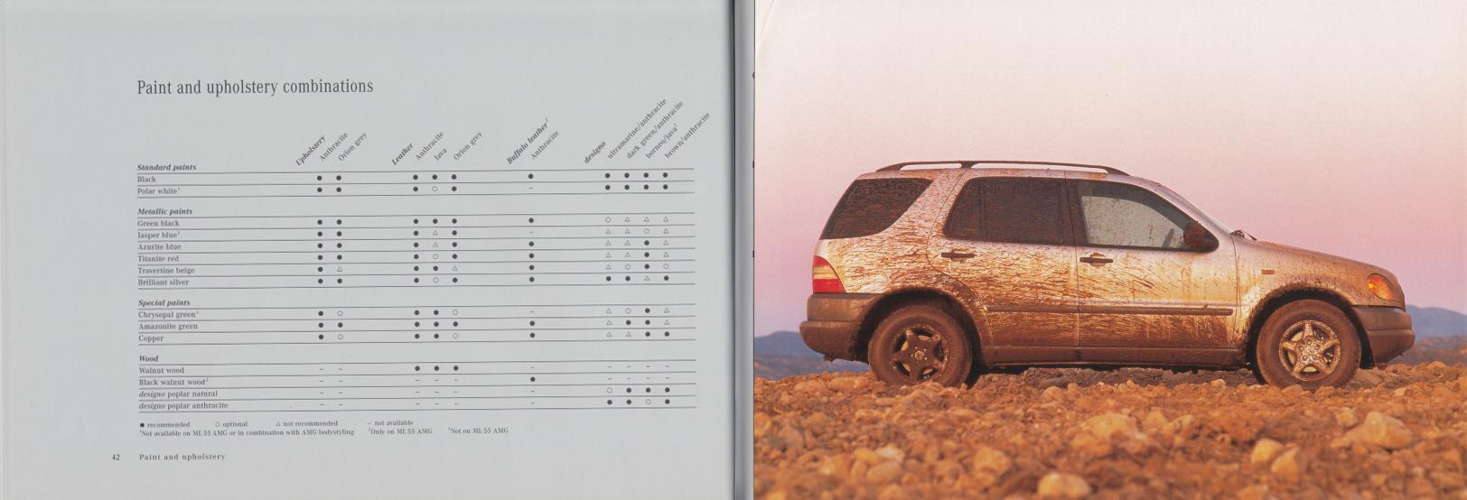 (W163): Catálogo 2001 (1) - inglês 023