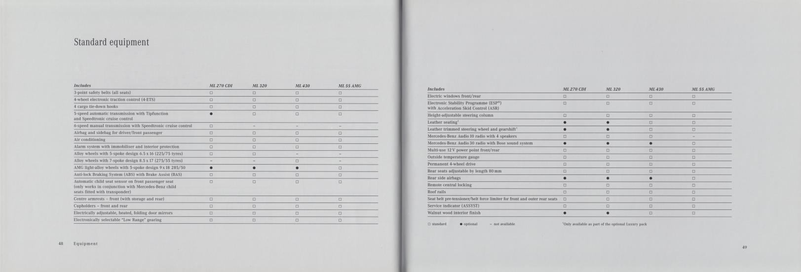 (W163): Catálogo 2001 (1) - inglês 026