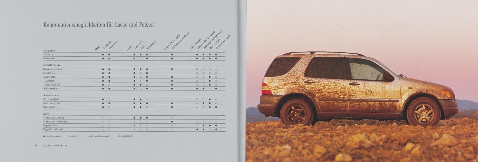 (W163): Catálogo 2000 - alemão 023