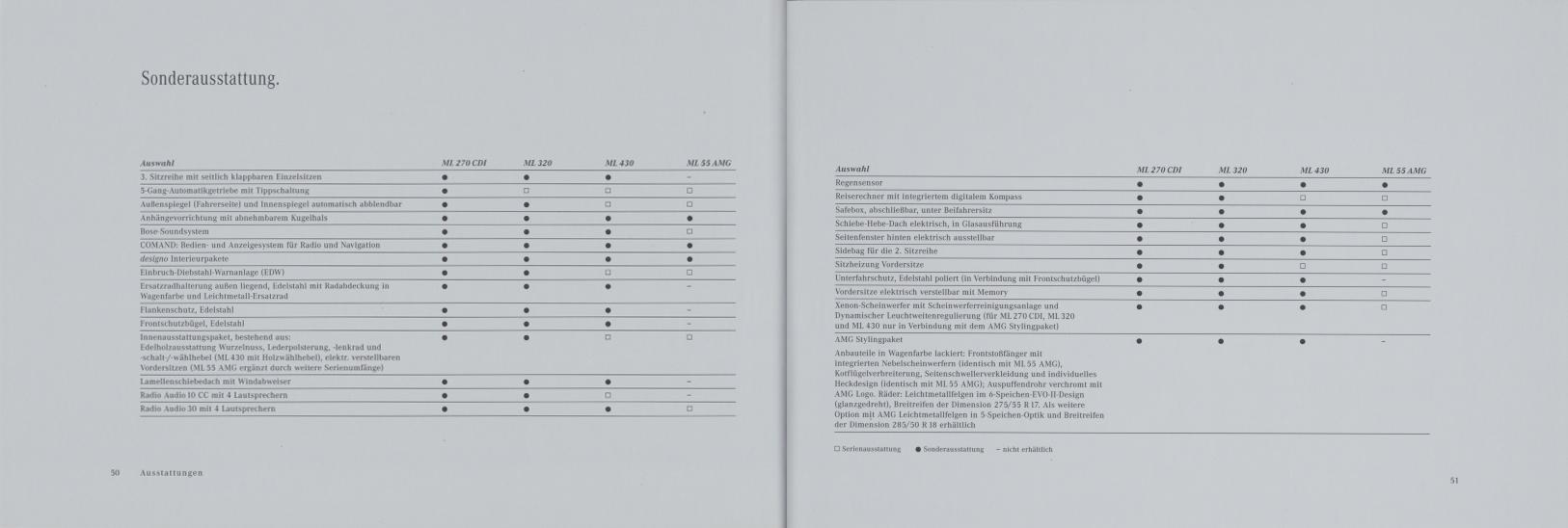 (W163): Catálogo 2000 - alemão 027