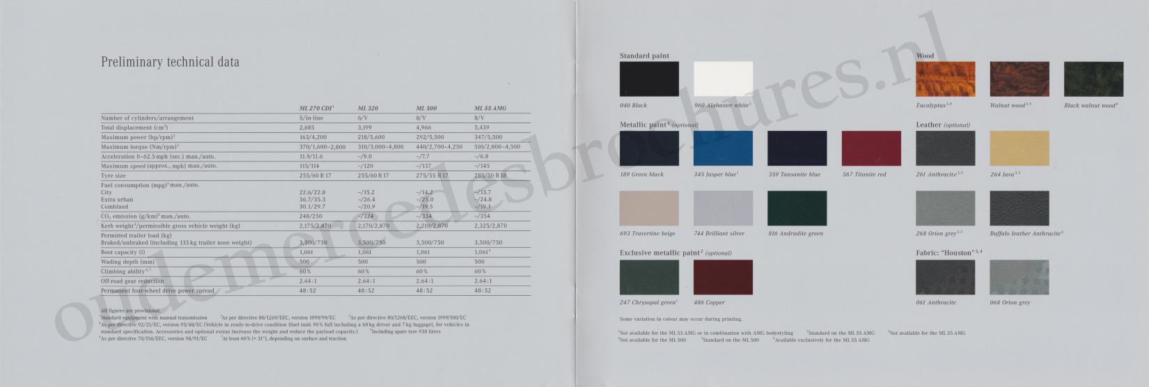 (W163): Catálogo 2001 (2) - inglês 008