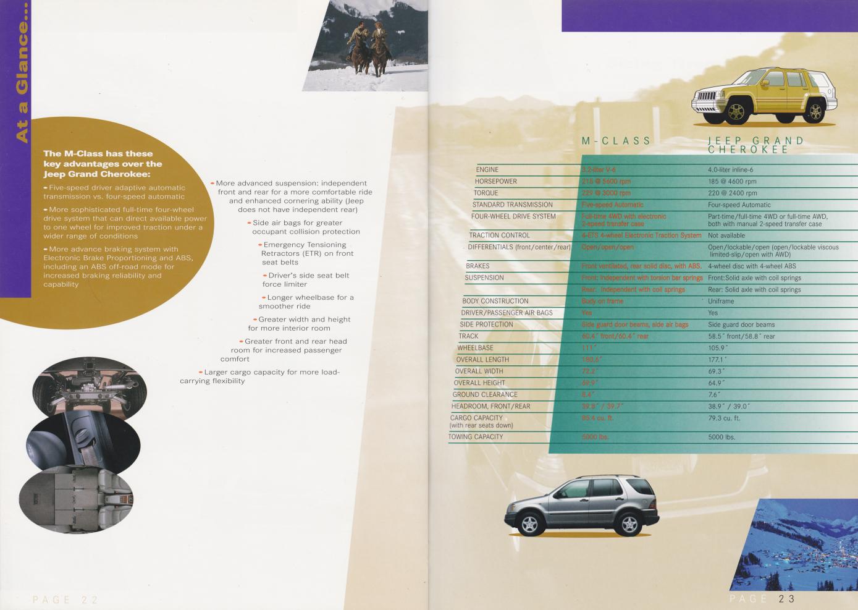 """(W163): Publicação oficial """"Advantages"""" 1997 038"""