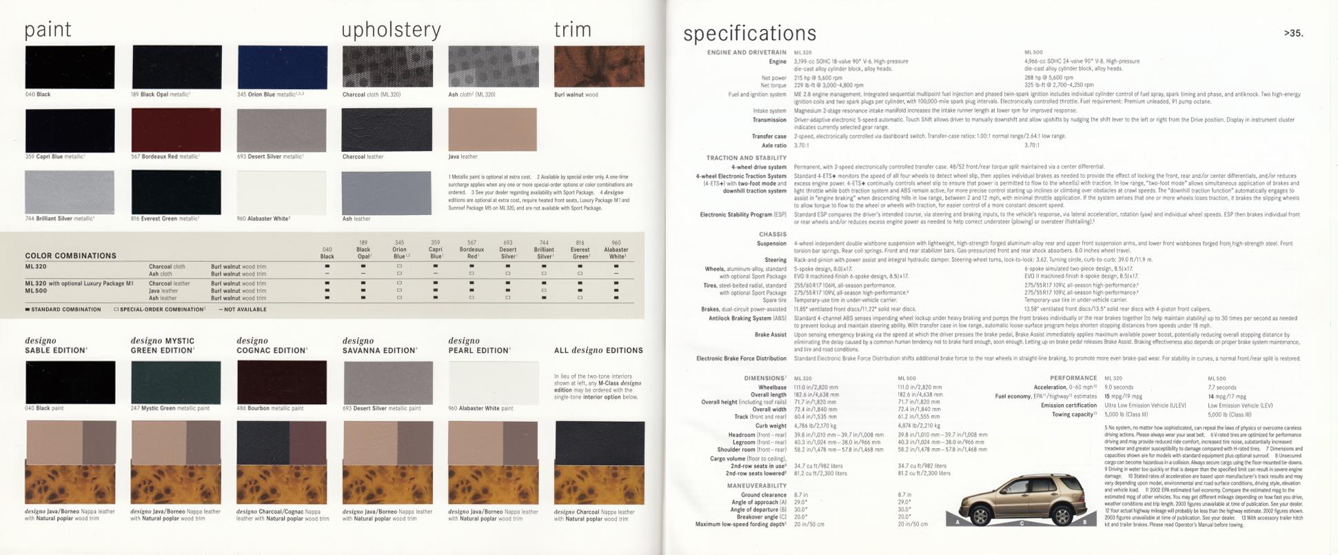(W163): Catálogo USA 2003 - inglês 019
