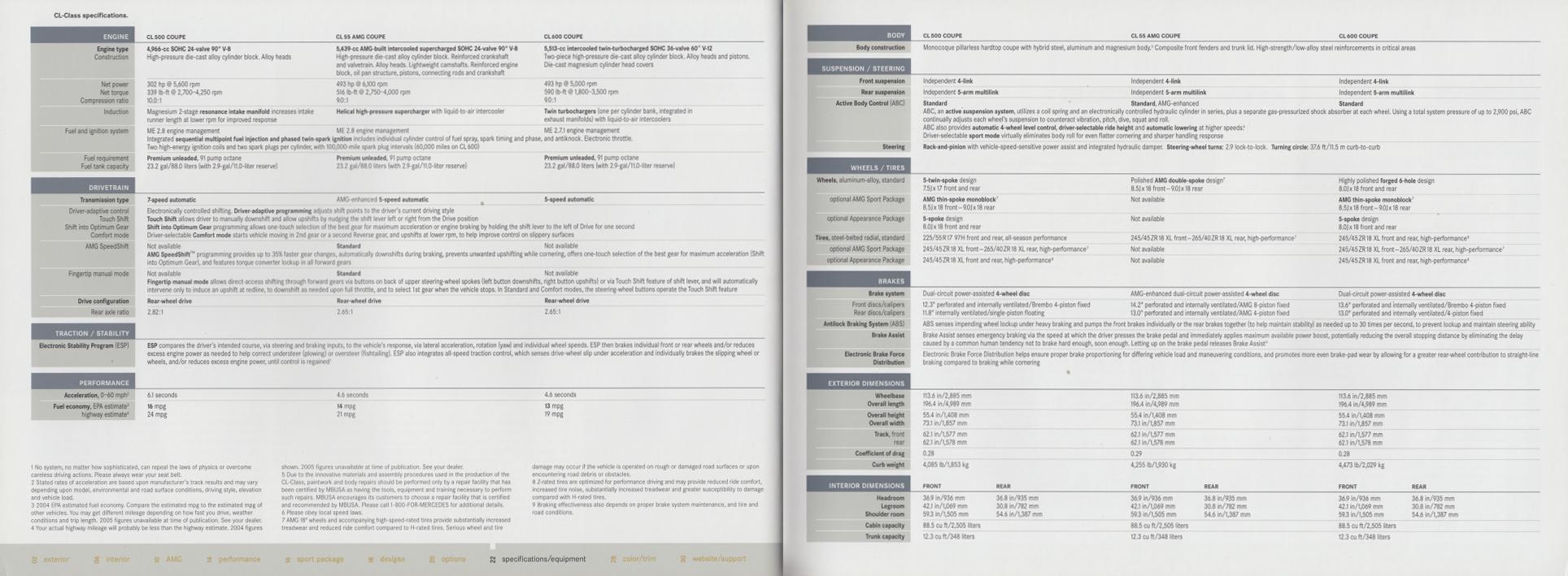 (C215): Catálogo 2005 USA - inglês 013