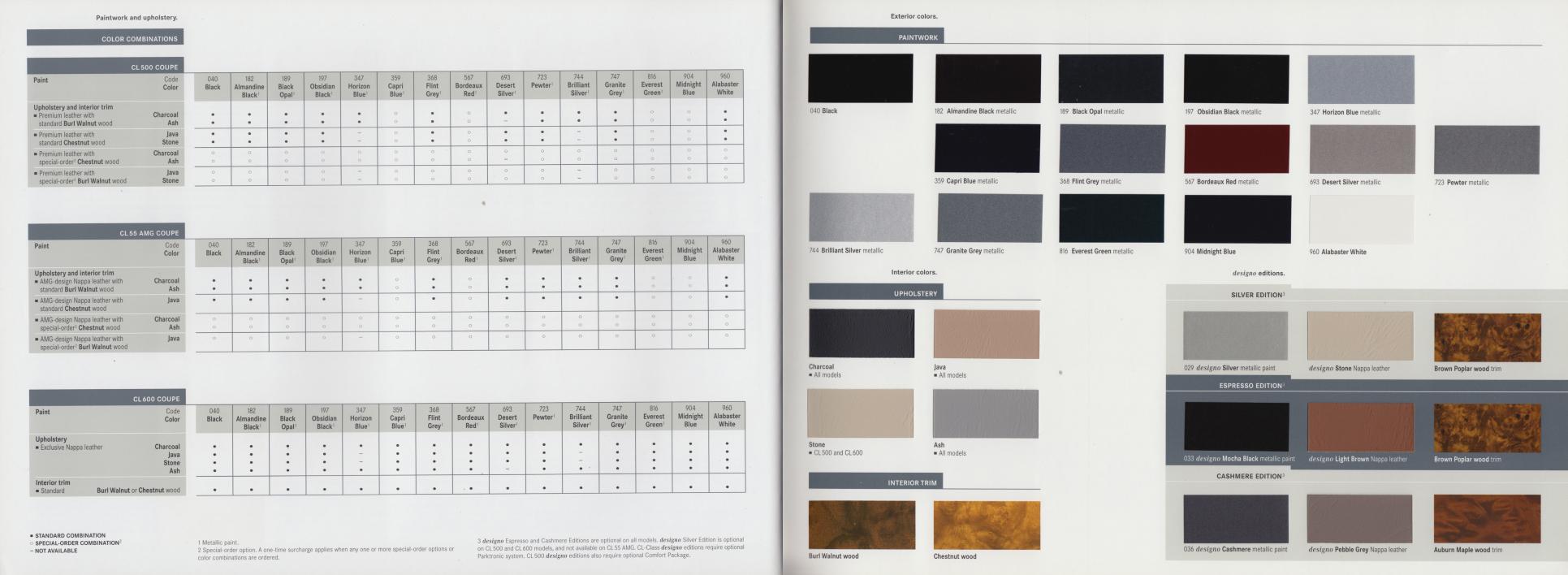 (C215): Catálogo 2005 USA - inglês 016